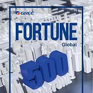 Компания GREE вновь в списке Fortune Global 500. - ВЕНТКЛИМАТ